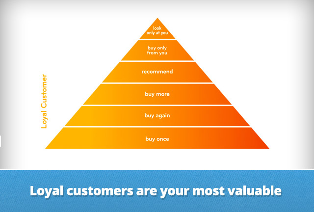 Customer Love Brand Loyalty Is About Emotion Not Logic