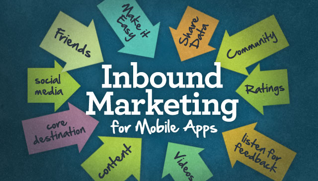 Inbound Marketing for Mobile Apps