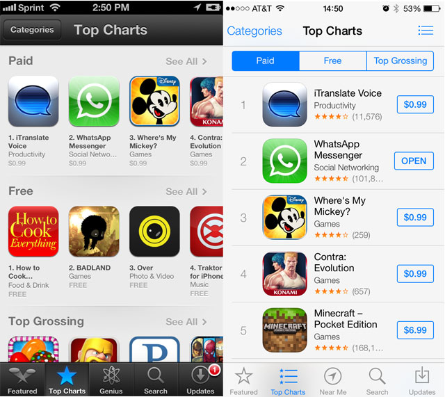 Apple App Store Top Charts