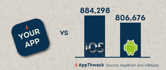Over 1 Million Apps Avaiable