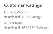 Apple App Store Ratings and Reviews