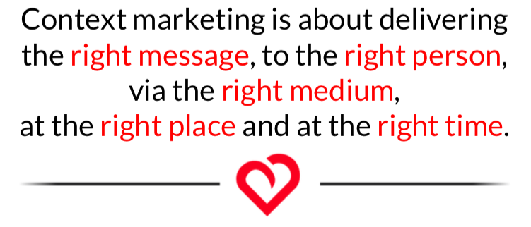 Context Marketing definition