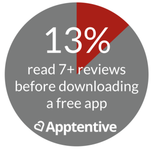 Importance of App Store Reviews for Free Apps