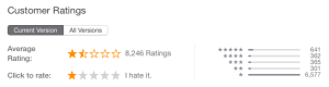 Tinder App Store Ratings