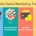 Mobile Web Game Marketing Trends