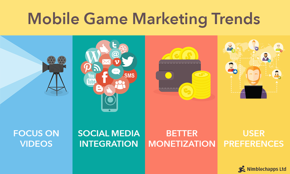 Mobile Web Games Marketing Trends