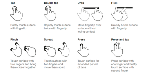 Mechanics of in-app gestures