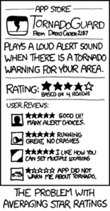 The problem with averaging out app store ratings and reviews