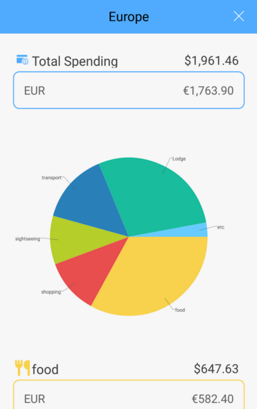TrabeePocket Total Spending screenshot