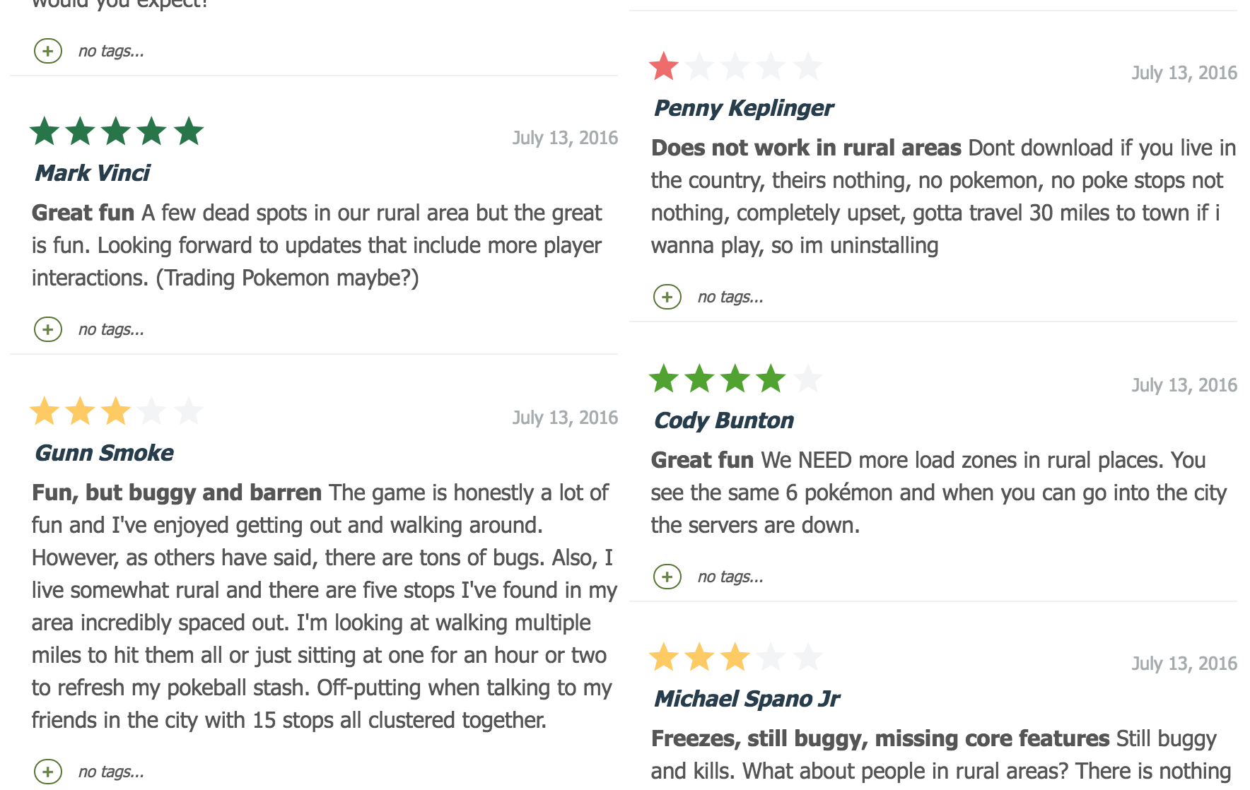 An Analysis of Pokémon GO App Store Reviews - Apptentive