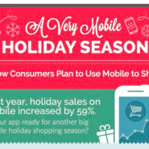 Infographic: Holiday Shopping on Mobile Apps