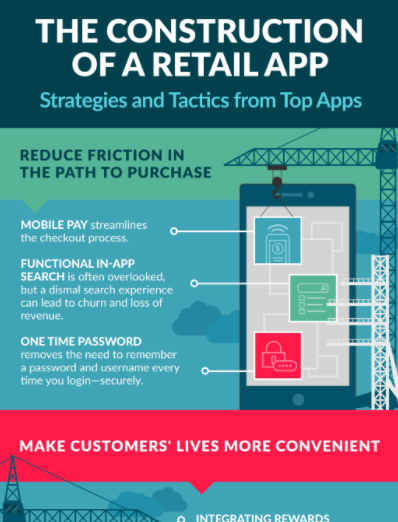 retail mobile app infographic