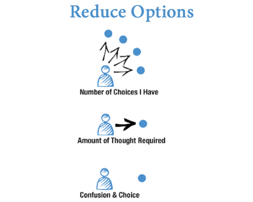 Reduce options image