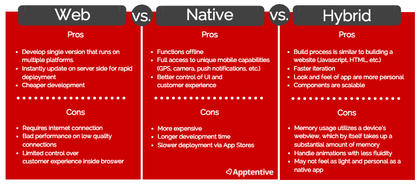 What is mobile product management?