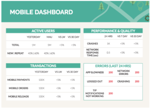 Prioritize your mobile product dashboard
