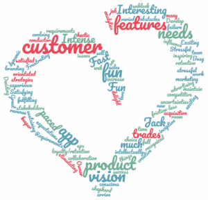 Mobile product management challenge word cloud