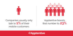 Apptentive's customer engagement platform lets you hear from more of your customers.
