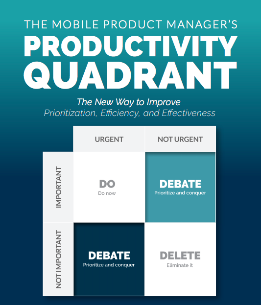 The Mobile Product Manager's Productivity Quadrant