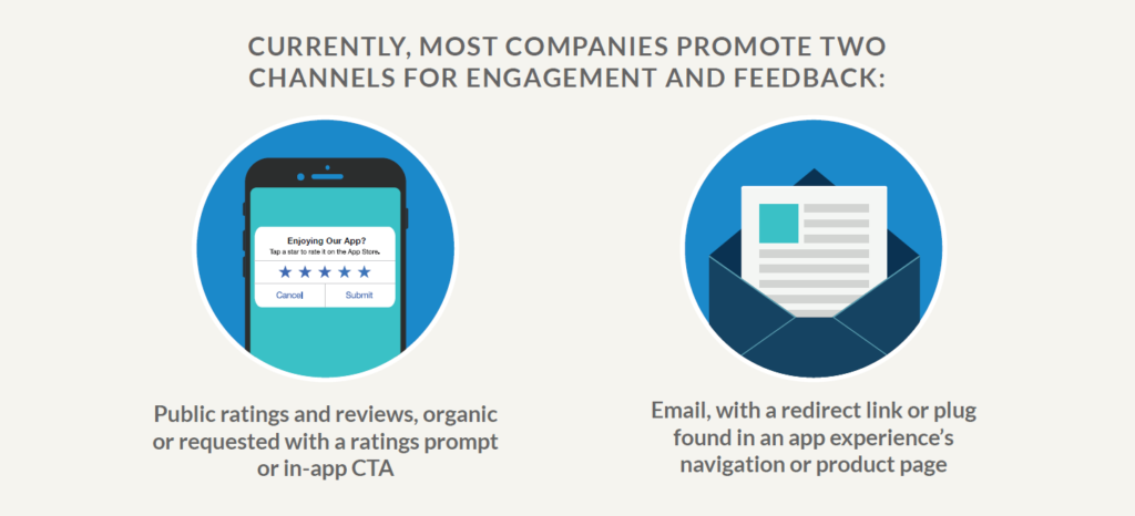 promote engagement and customer feedback