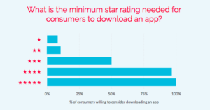 Star Rating for Download