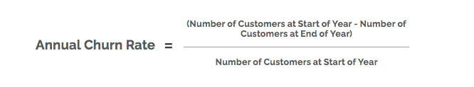 Customer customer churn rate