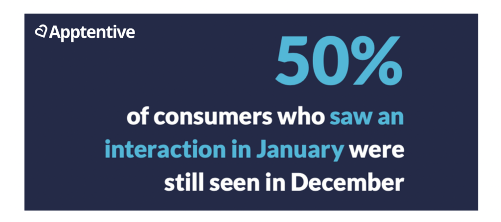 App Retention with Interactions