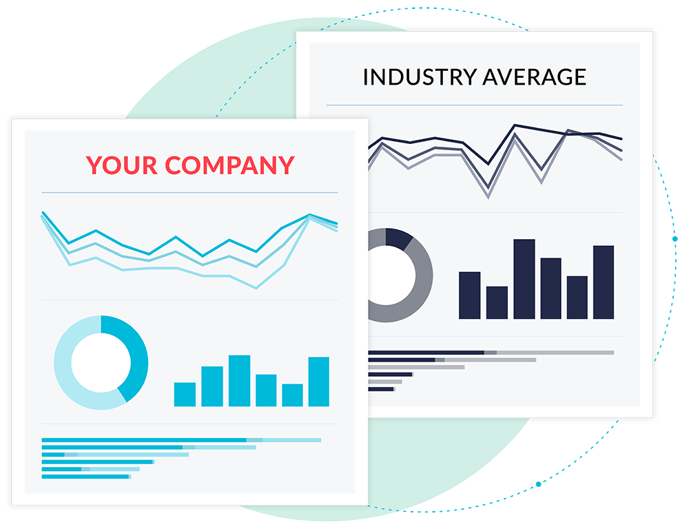 Benchmark your Love Percentage against your industry